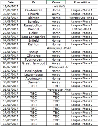 2017 Season – Fixtures – Nelson Cricket Club